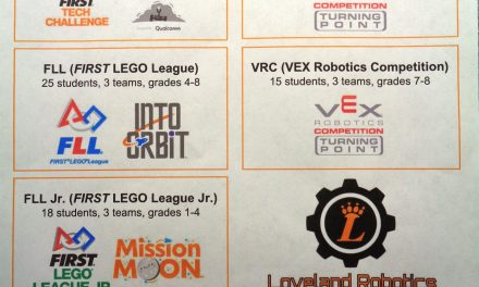 Loveland Robotics Teams Ready to Compete